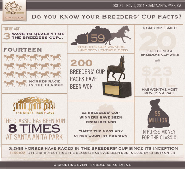 Breeders Cup Facts Infographic copy final resized 600