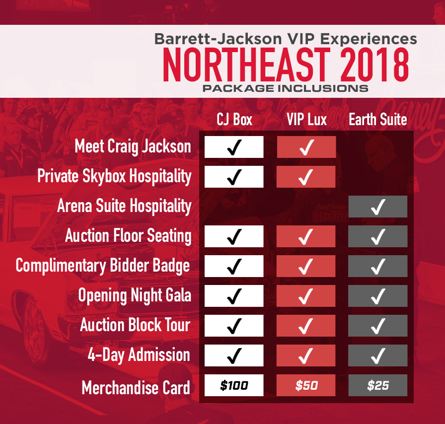NortheastPackageInclusions.png