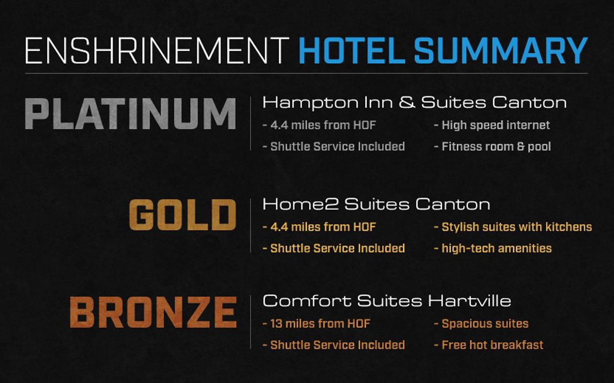 HofE-HotelChart.jpg