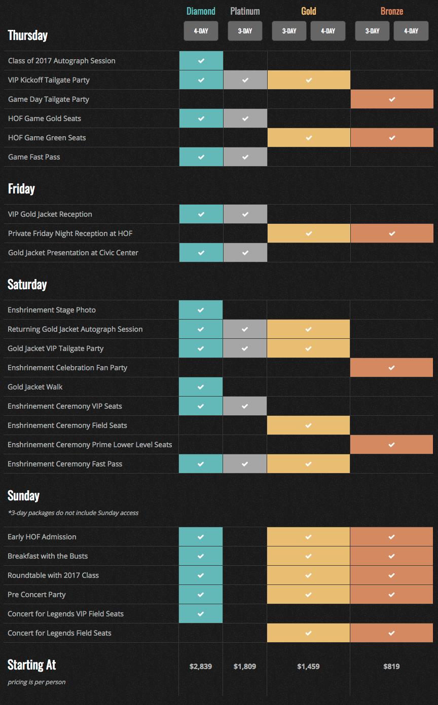 HOFE_EW_Inclusion_Chart.png