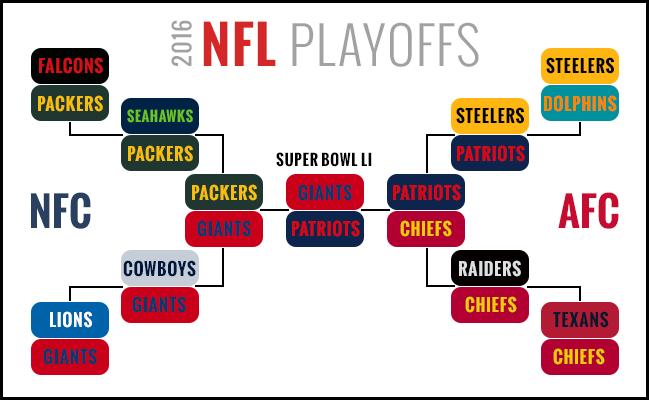 NFL-Playoffs-2016-New-England-Patriots-Dallas-Cowboys