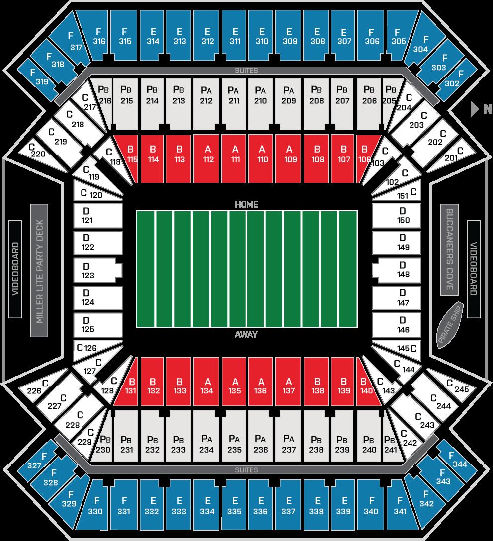 Super Bowl 2021 Datum