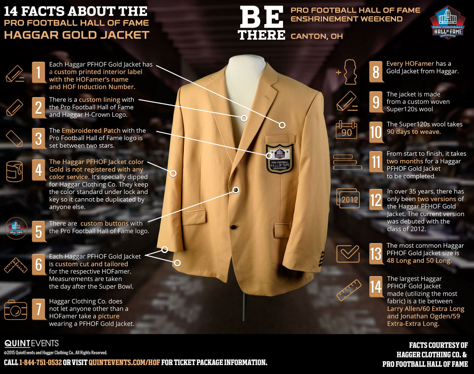 newest 2a39b b54c9 Hall of Fame Facts   Pro Football Hall of Fame Experiences