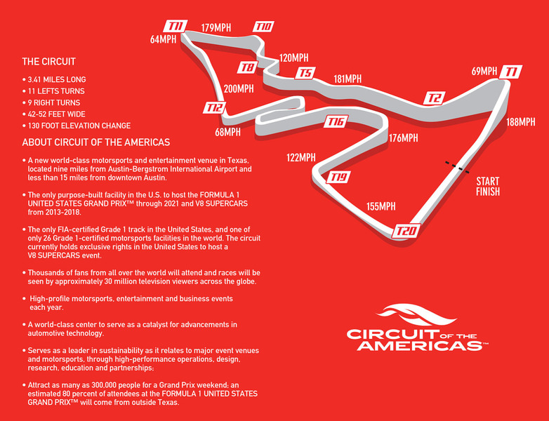 Circuit History & Fun Facts | Circuit of The Americas